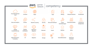 AWS Partner Competencies